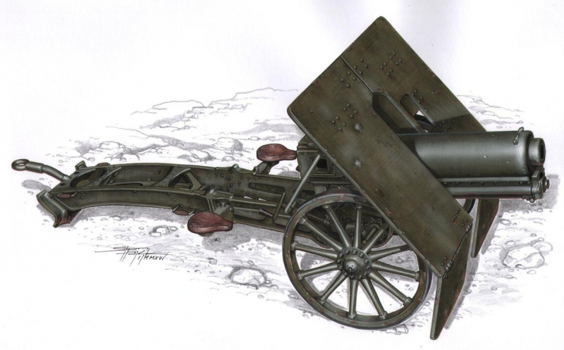 7,5cm horský kanon vz.15/Gebirgskanone